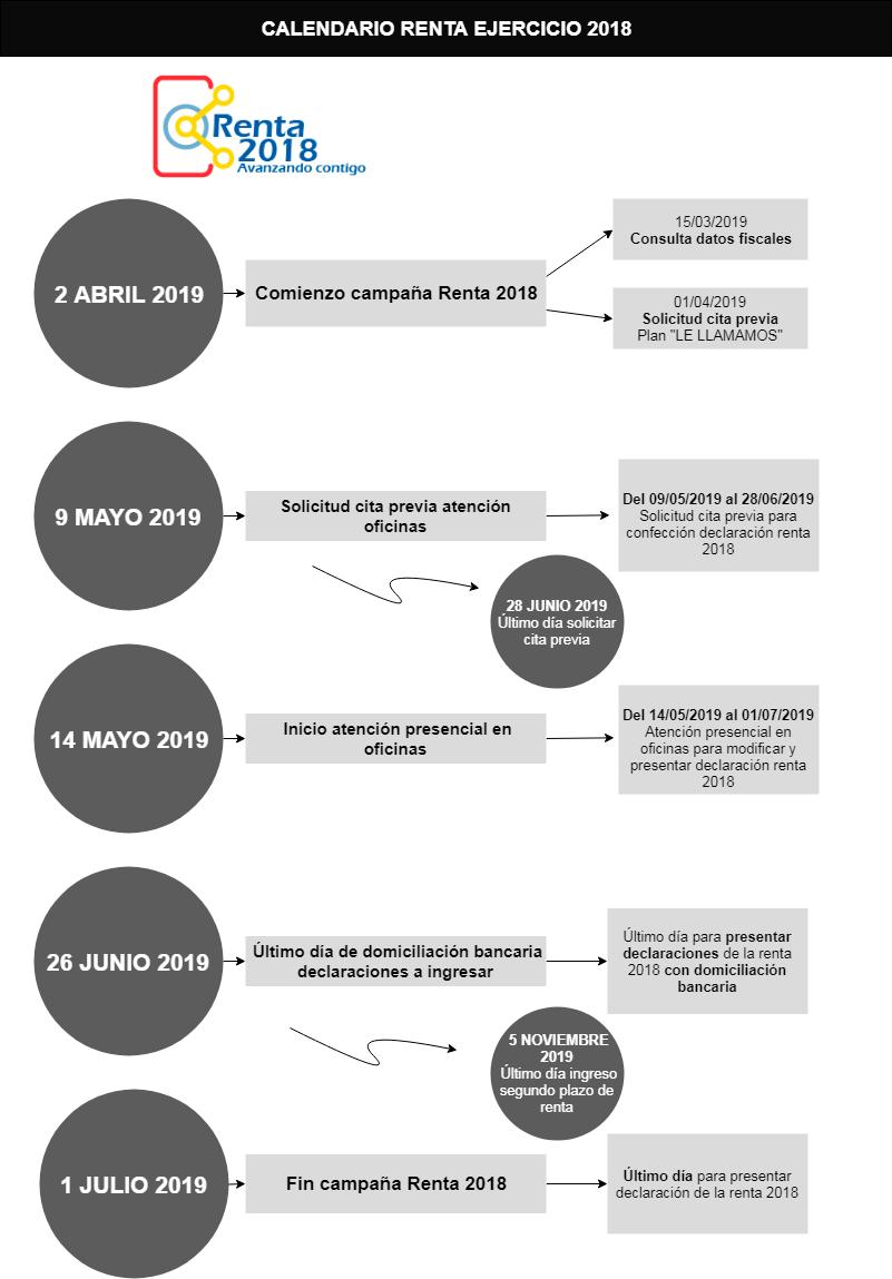 calendario laboral renta 2018